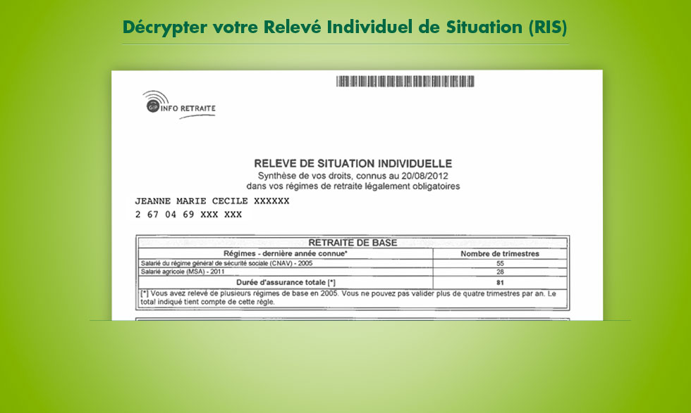 Credit Agricole Finistere Releve De Situation Individuelle